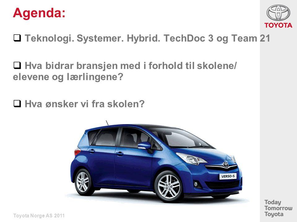 Agenda: Teknologi. Systemer. Hybrid. TechDoc 3 og Team 21