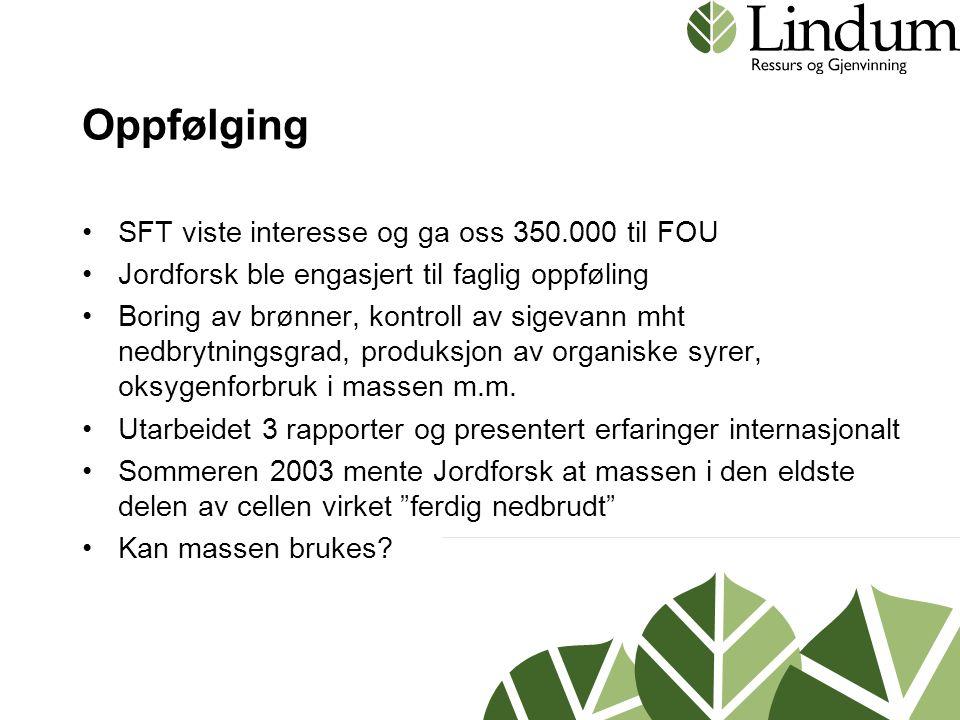 Oppfølging SFT viste interesse og ga oss 350.000 til FOU
