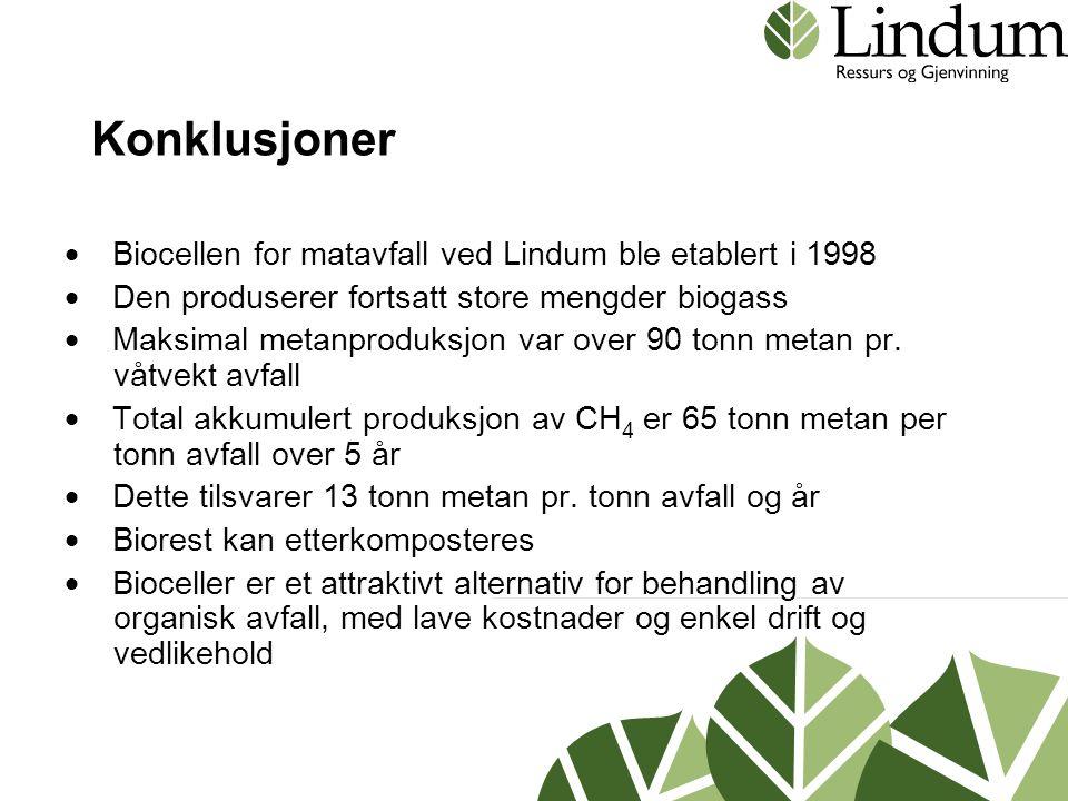 Konklusjoner · Biocellen for matavfall ved Lindum ble etablert i 1998