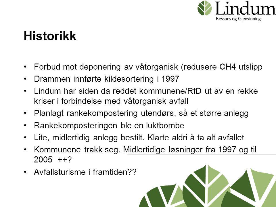 Historikk Forbud mot deponering av våtorganisk (redusere CH4 utslipp