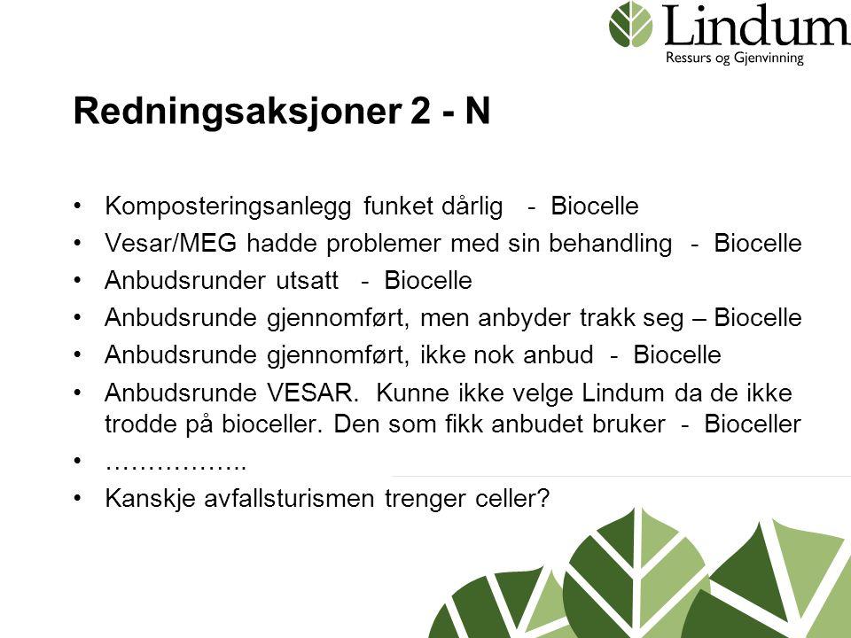 Redningsaksjoner 2 - N Komposteringsanlegg funket dårlig - Biocelle