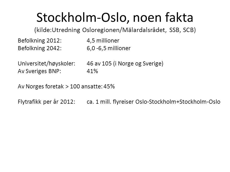 Stockholm-Oslo, noen fakta (kilde:Utredning Osloregionen/Mälardalsrådet, SSB, SCB)