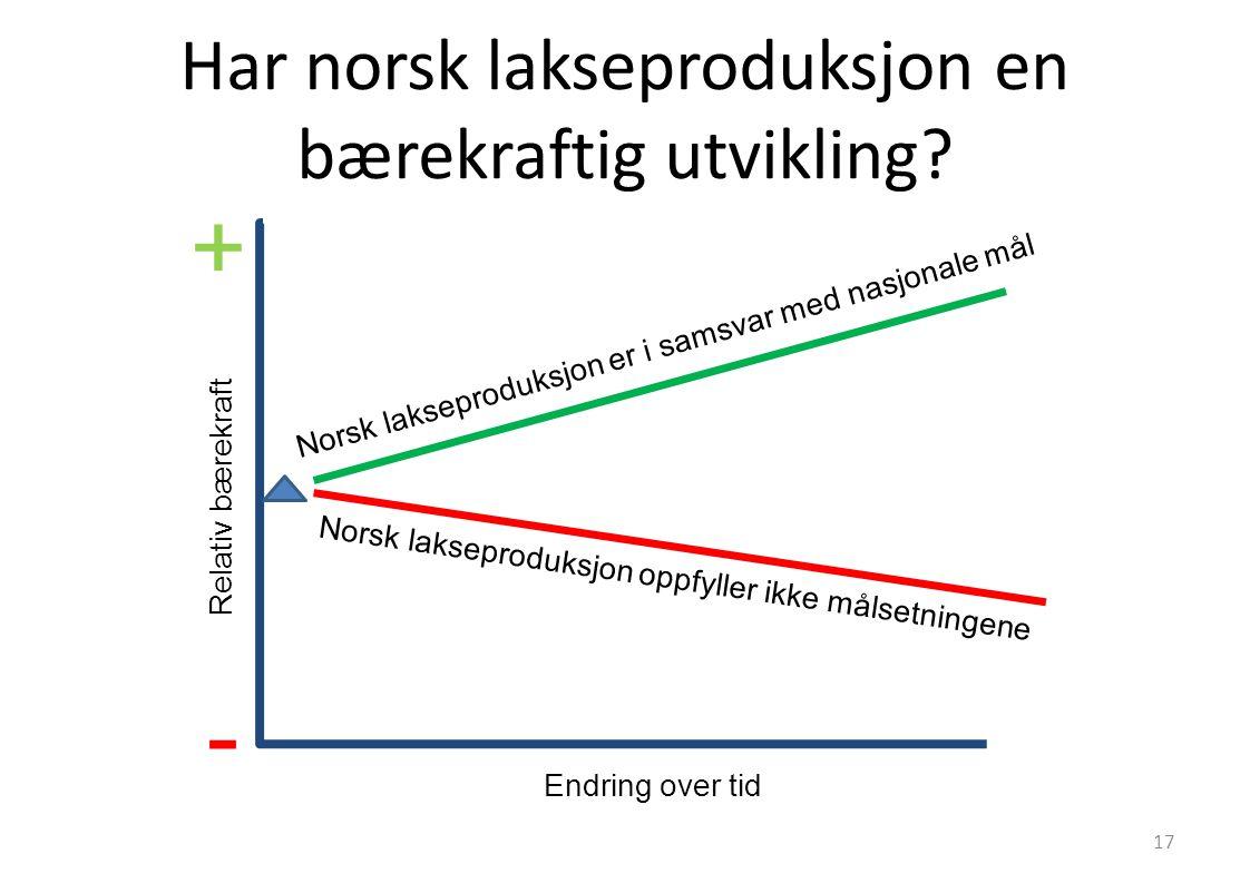 Har norsk lakseproduksjon en bærekraftig utvikling