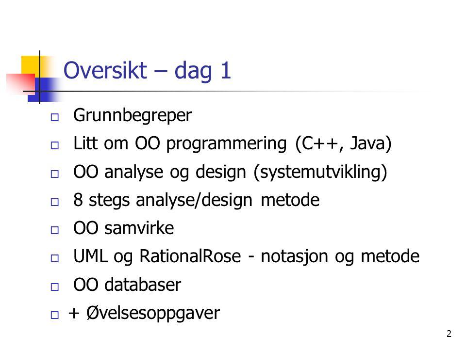 Oversikt – dag 1 Grunnbegreper Litt om OO programmering (C++, Java)