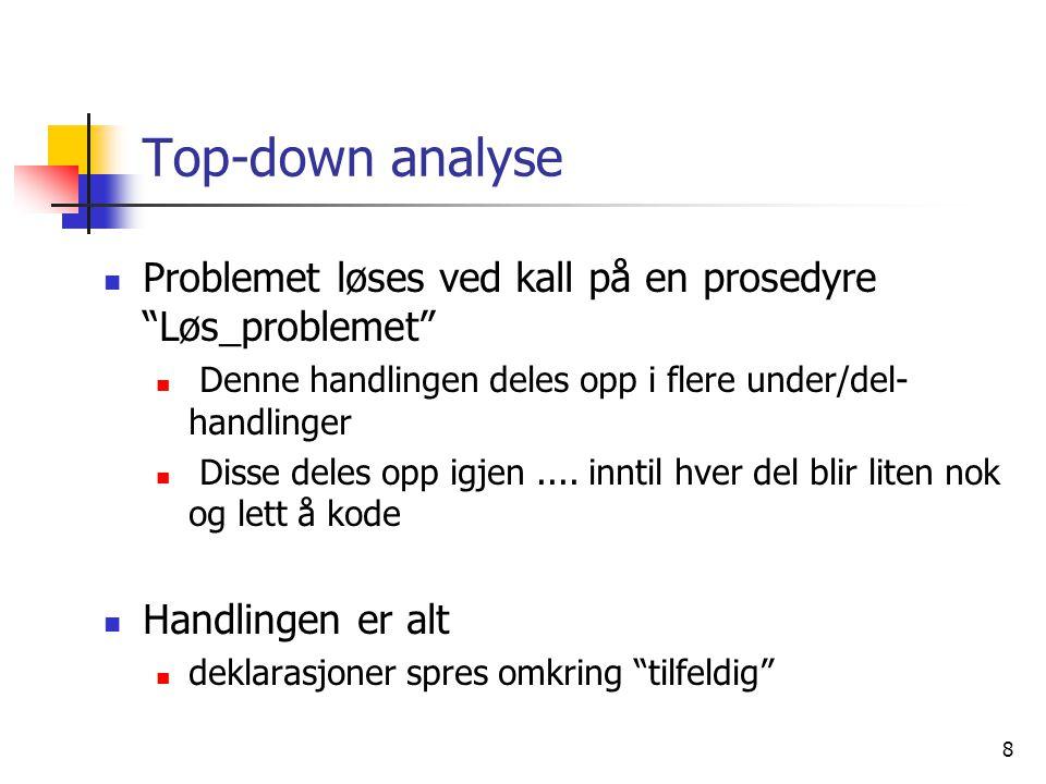 Top-down analyse Problemet løses ved kall på en prosedyre Løs_problemet Denne handlingen deles opp i flere under/del-handlinger.