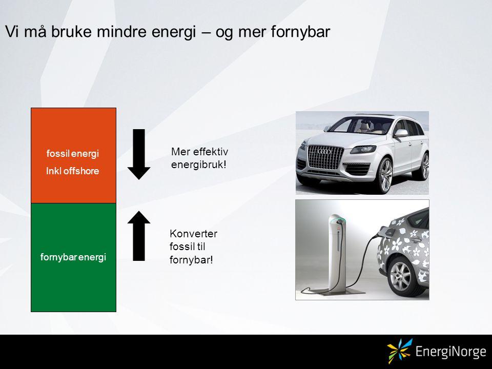 Vi må bruke mindre energi – og mer fornybar