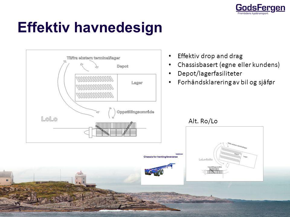 Effektiv havnedesign Effektiv drop and drag