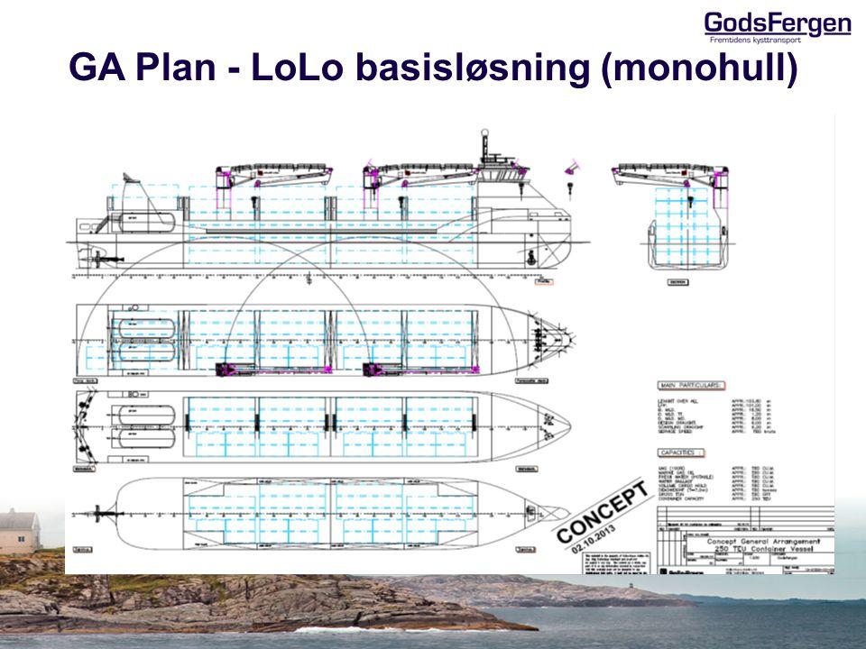 GA Plan - LoLo basisløsning (monohull)