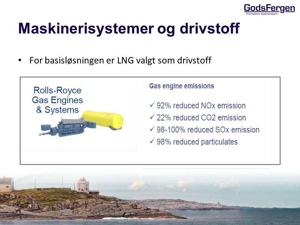 Maskinerisystemer og drivstoff