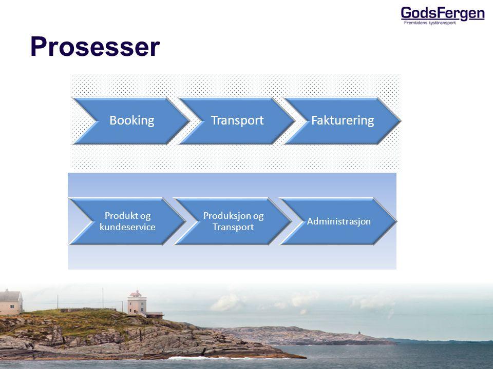 Prosesser Booking Transport Fakturering Produkt og kundeservice