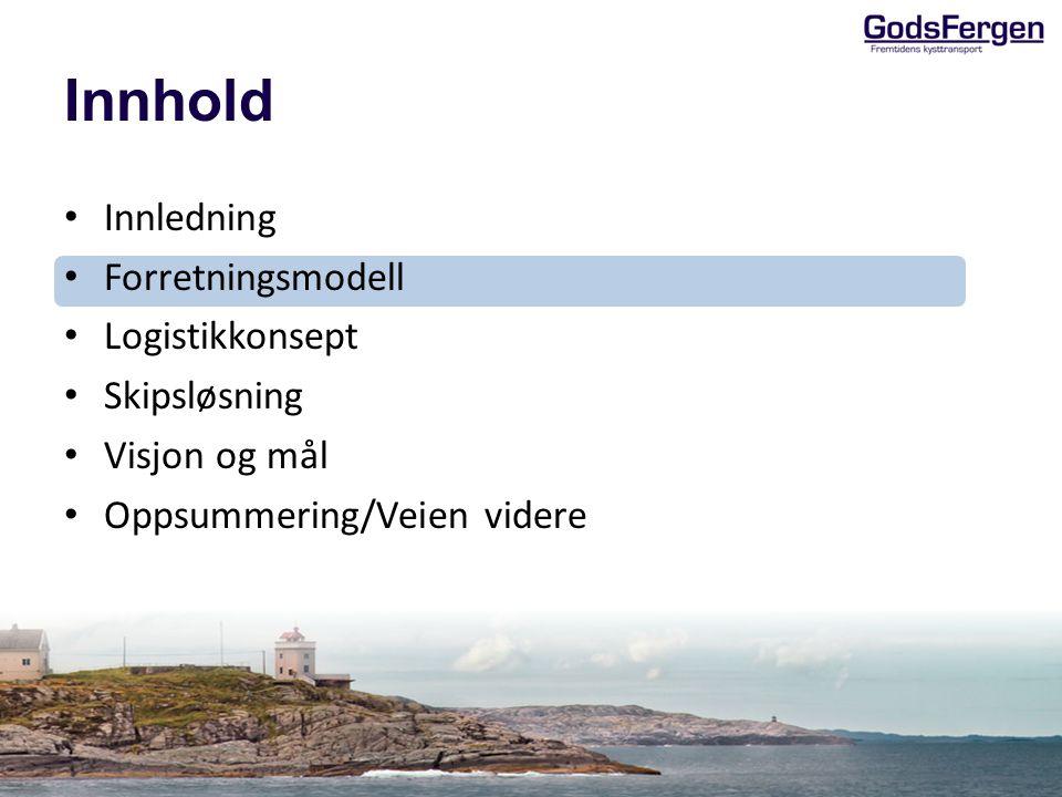 Innhold Innledning Forretningsmodell Logistikkonsept Skipsløsning
