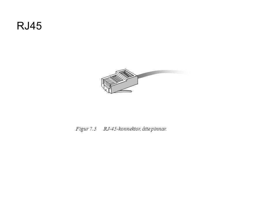 RJ45 Figur 7.5 RJ-45-konnektor, åtte pinnar.
