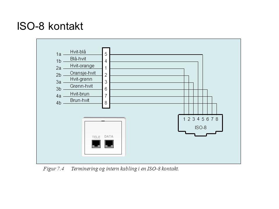 ISO-8 kontakt Hvit-blå. 1a. 5. Blå-hvit. 1b. 4. Hvit-orange. 2a. 1. Oransje-hvit. 2b. 2.