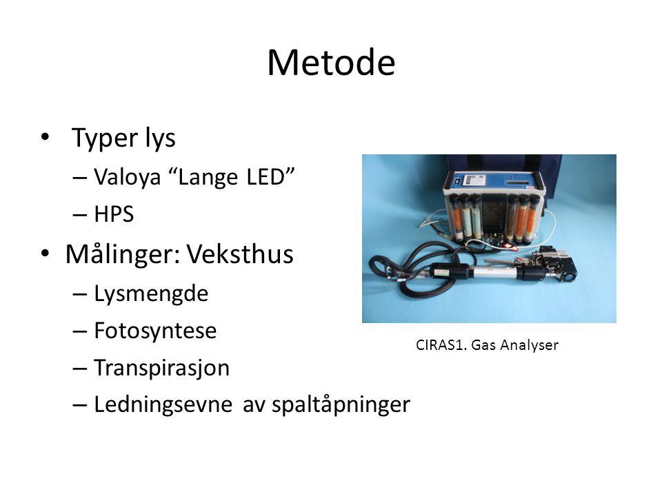 Metode Typer lys Målinger: Veksthus Valoya Lange LED HPS Lysmengde