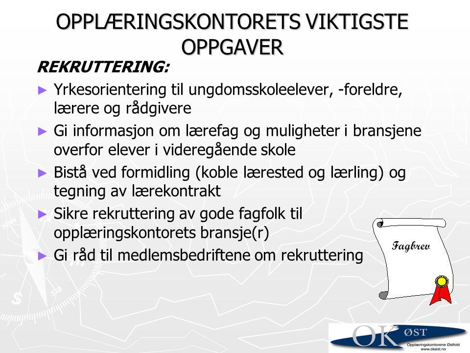 OPPLÆRINGSKONTORETS VIKTIGSTE OPPGAVER