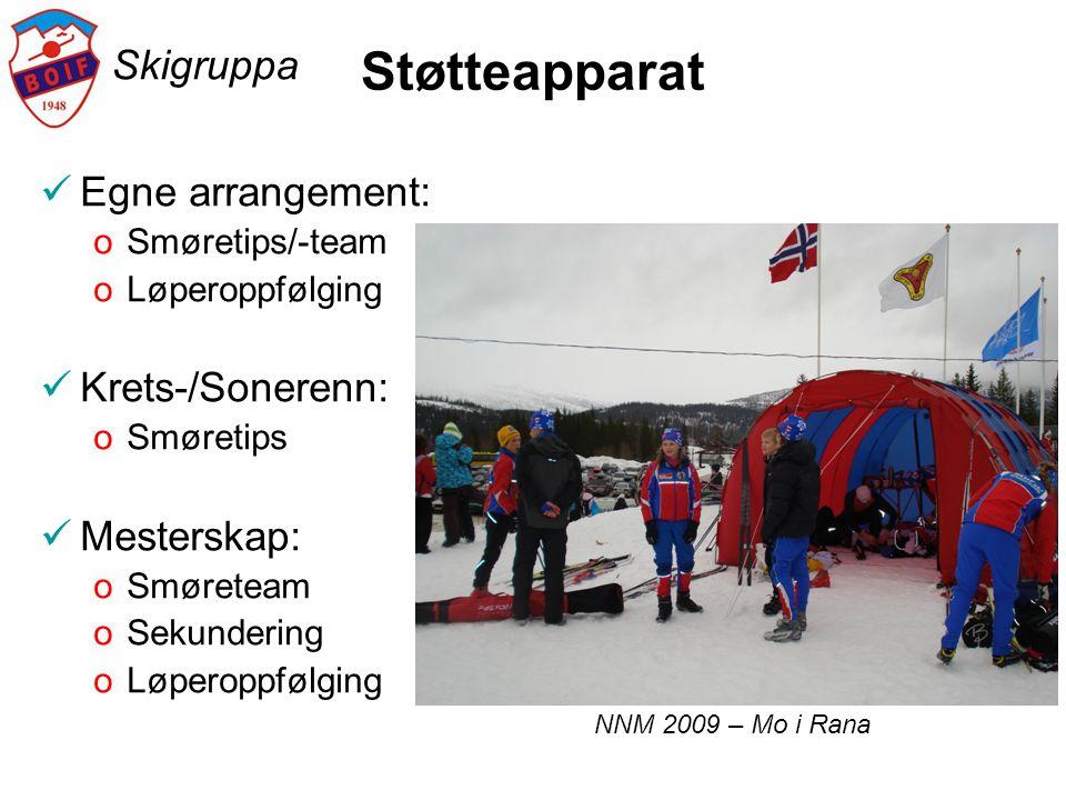 Støtteapparat Skigruppa Egne arrangement: Krets-/Sonerenn: Mesterskap: