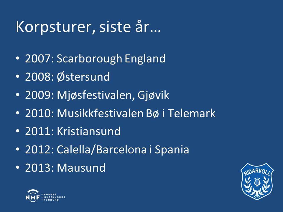 Korpsturer, siste år… 2007: Scarborough England 2008: Østersund