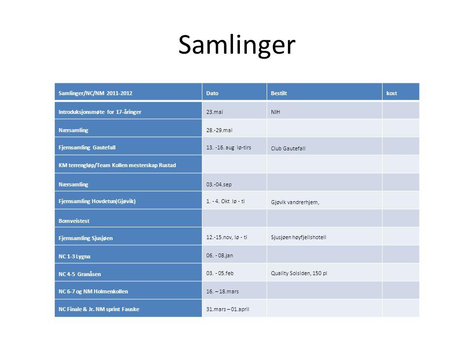 Samlinger Samlinger/NC/NM 2011-2012 Dato Bestilt kost