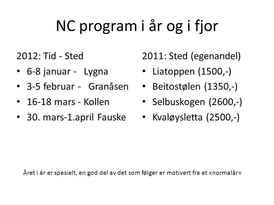 NC program i år og i fjor 2012: Tid - Sted 6-8 januar - Lygna
