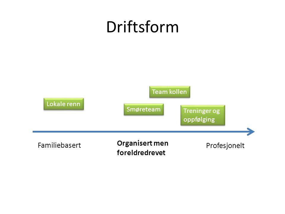 Driftsform Organisert men Familiebasert Profesjonelt foreldredrevet