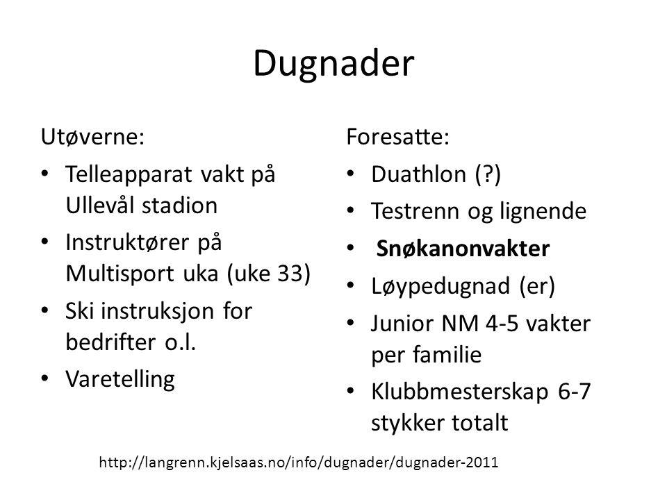 Dugnader Utøverne: Telleapparat vakt på Ullevål stadion