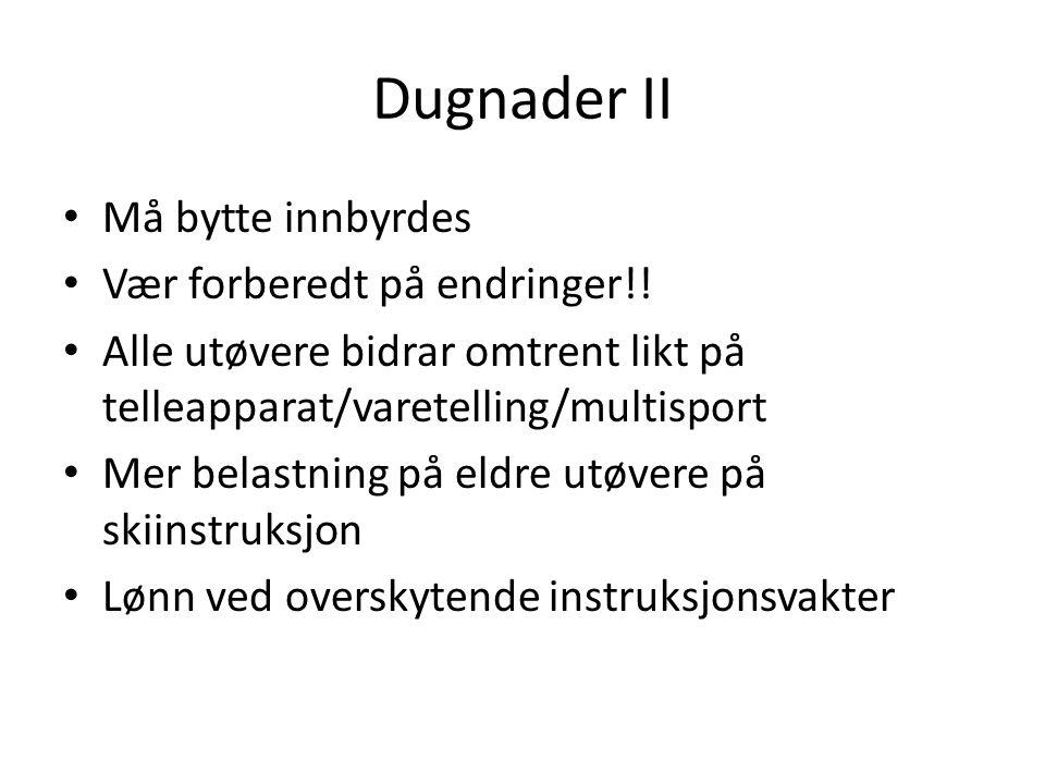 Dugnader II Må bytte innbyrdes Vær forberedt på endringer!!