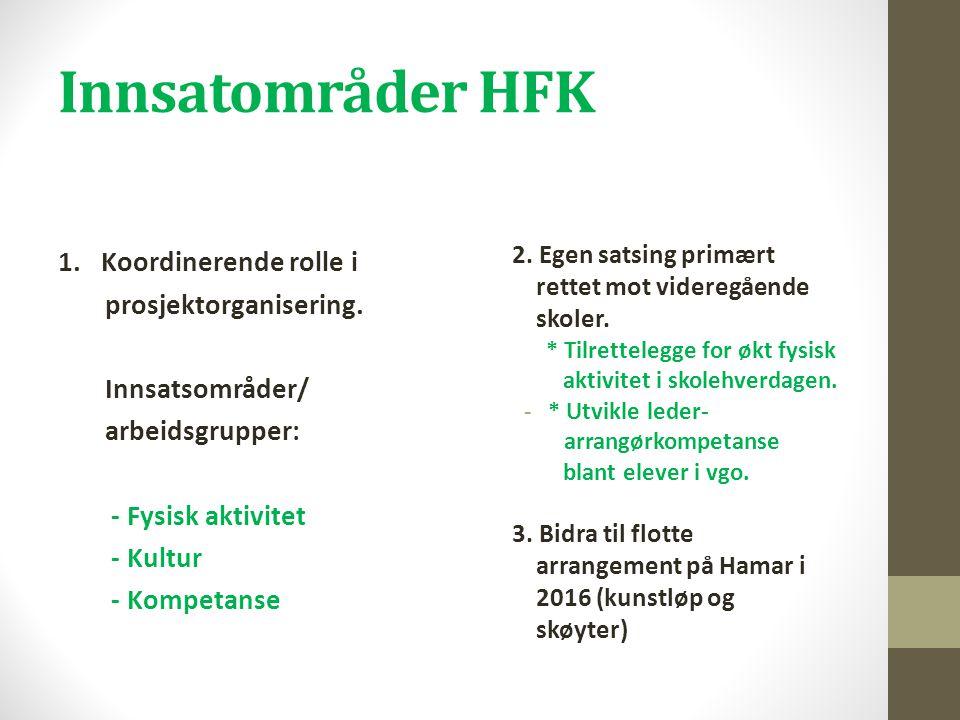Innsatområder HFK 1. Koordinerende rolle i prosjektorganisering.