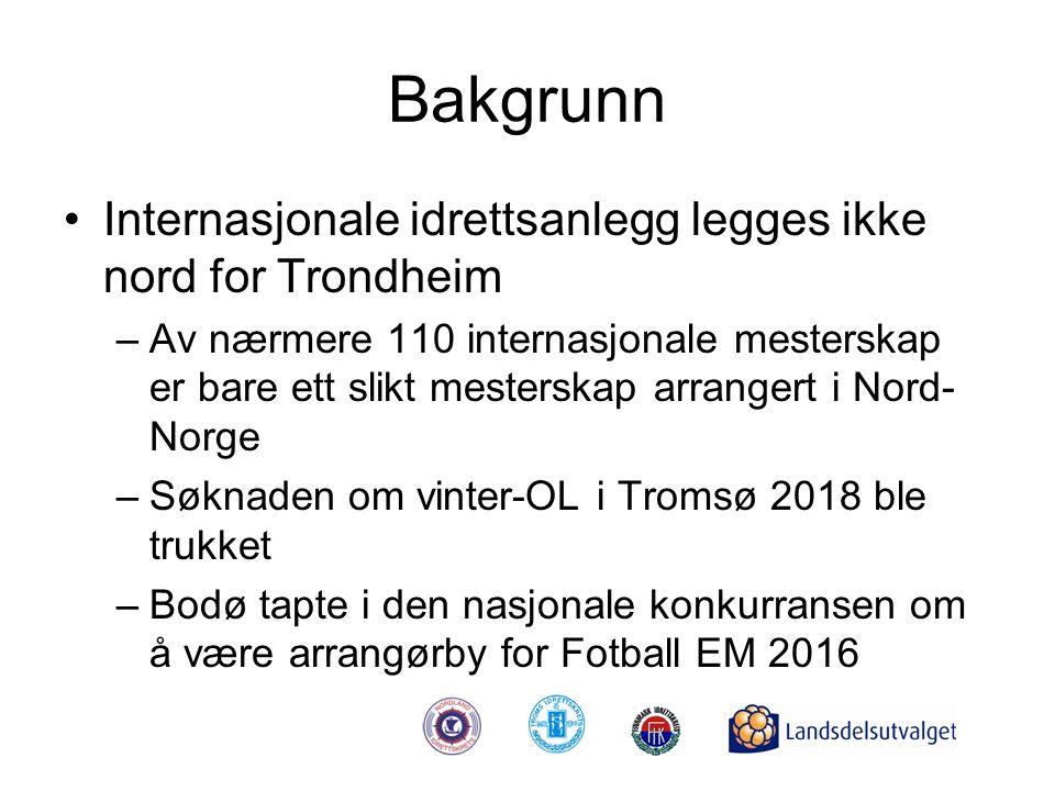 Bakgrunn Internasjonale idrettsanlegg legges ikke nord for Trondheim