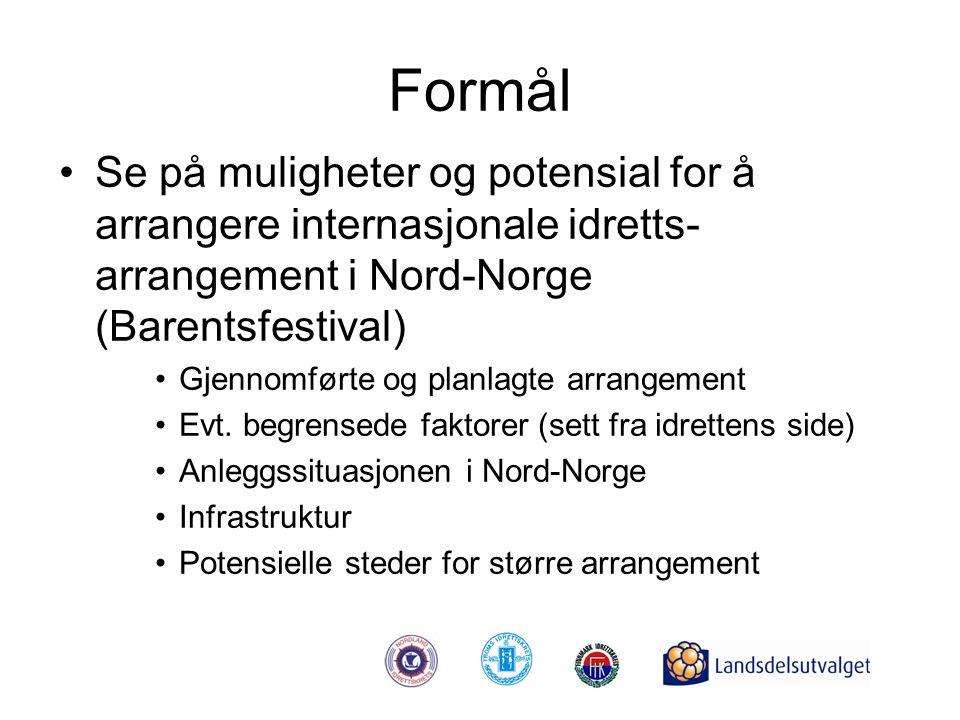 Formål Se på muligheter og potensial for å arrangere internasjonale idretts-arrangement i Nord-Norge (Barentsfestival)
