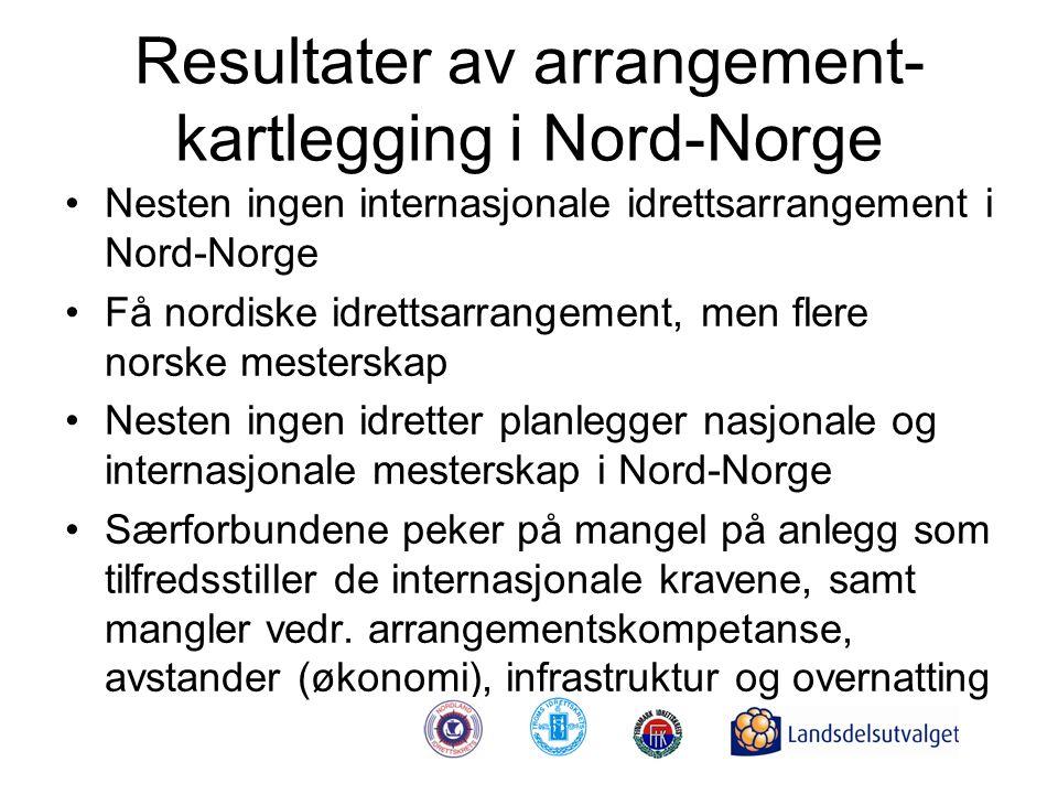 Resultater av arrangement-kartlegging i Nord-Norge