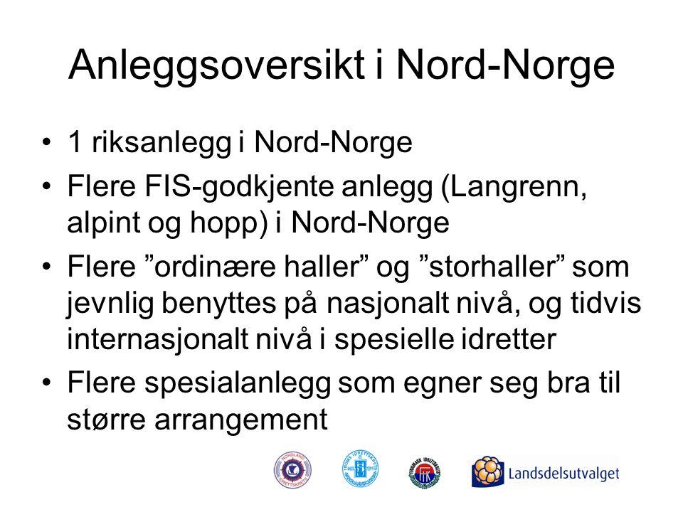 Anleggsoversikt i Nord-Norge