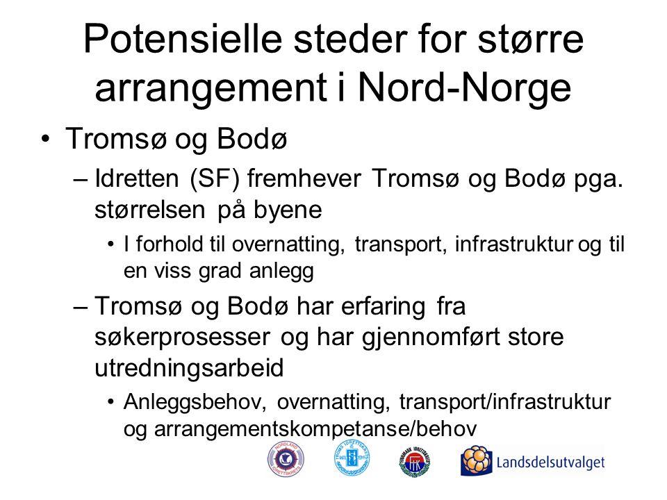 Potensielle steder for større arrangement i Nord-Norge
