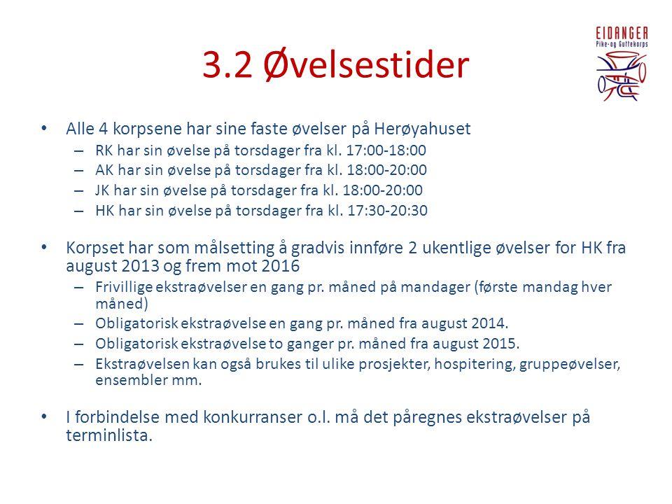 3.2 Øvelsestider Alle 4 korpsene har sine faste øvelser på Herøyahuset
