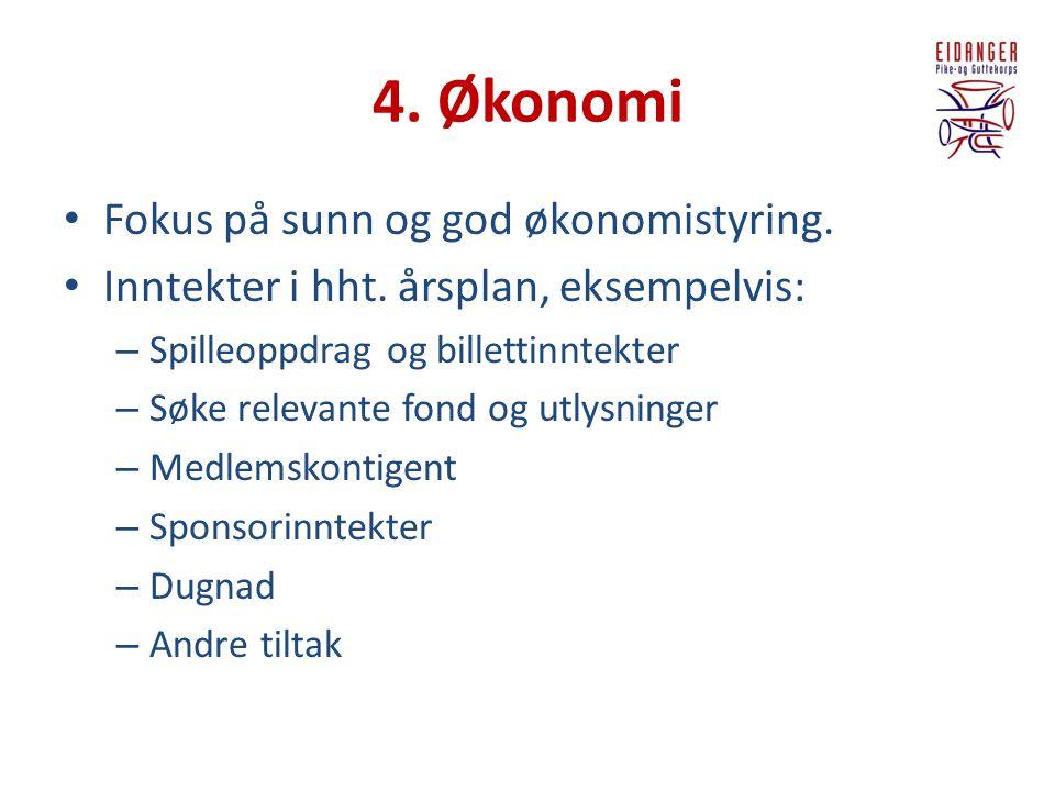 4. Økonomi Fokus på sunn og god økonomistyring.