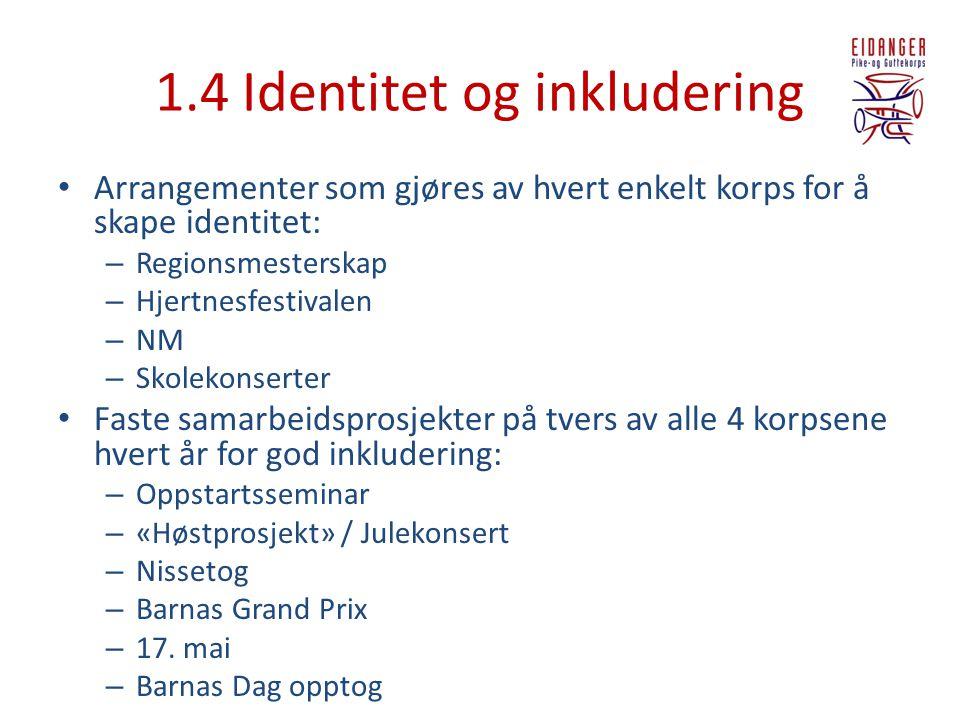 1.4 Identitet og inkludering