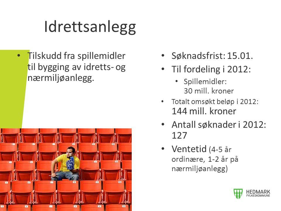 Idrettsanlegg Tilskudd fra spillemidler til bygging av idretts- og nærmiljøanlegg. Søknadsfrist: 15.01.