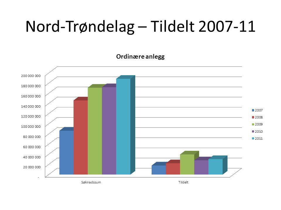 Nord-Trøndelag – Tildelt 2007-11
