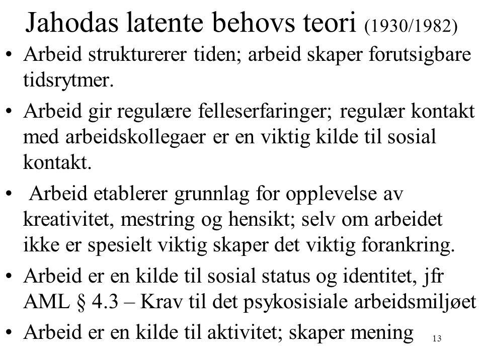 Jahodas latente behovs teori (1930/1982)
