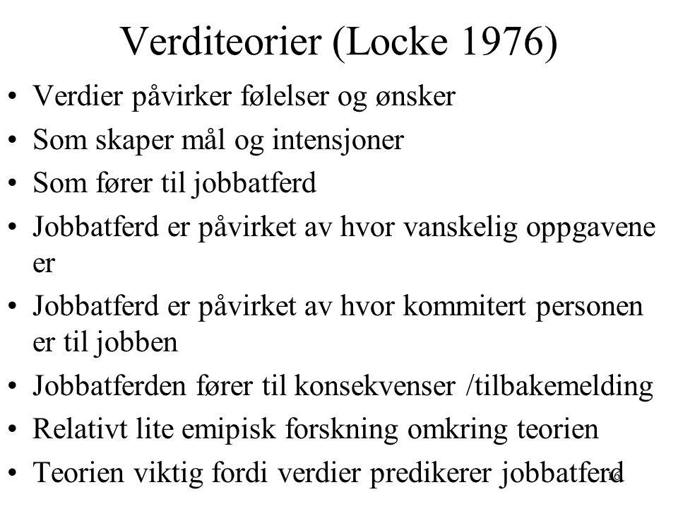 Verditeorier (Locke 1976) Verdier påvirker følelser og ønsker