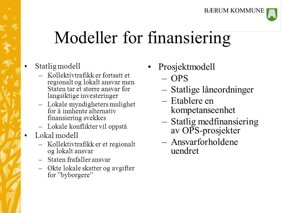 Modeller for finansiering