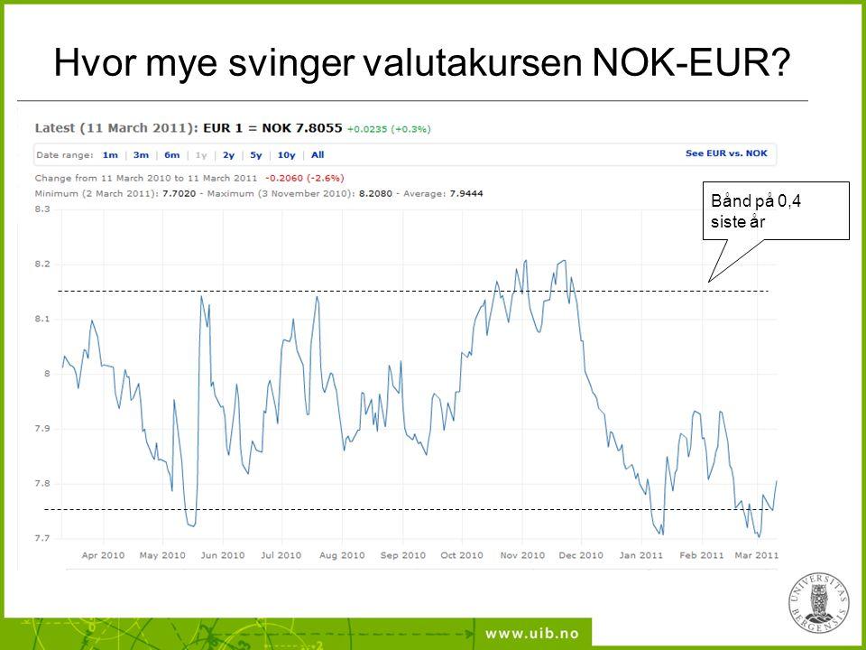 Hvor mye svinger valutakursen NOK-EUR