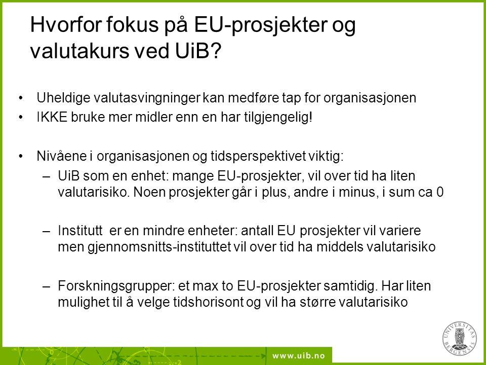 Hvorfor fokus på EU-prosjekter og valutakurs ved UiB