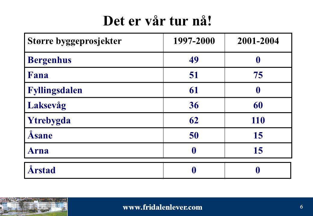Det er vår tur nå! Større byggeprosjekter 1997-2000 2001-2004