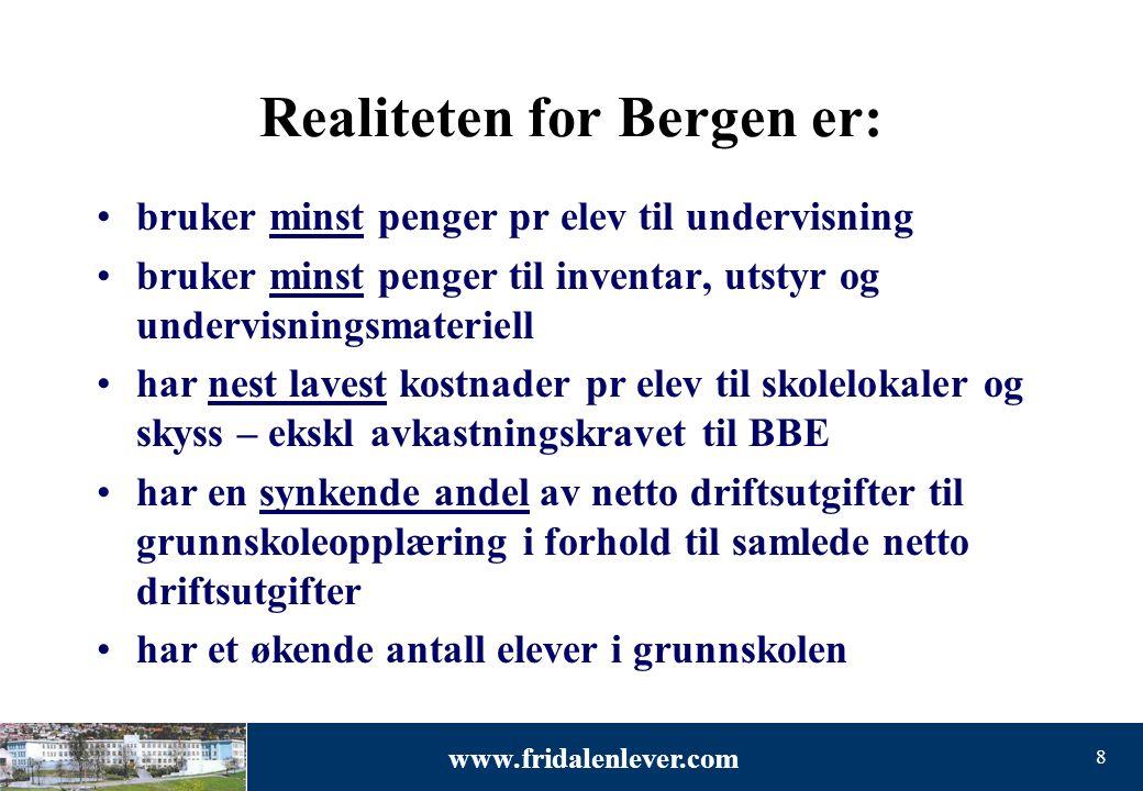 Realiteten for Bergen er: