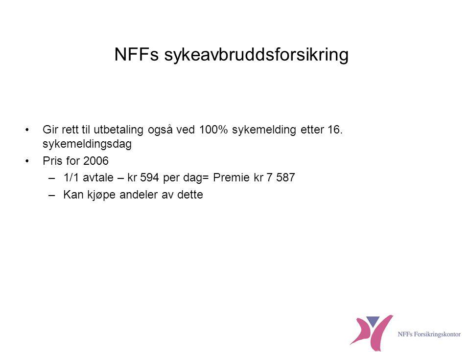 NFFs sykeavbruddsforsikring