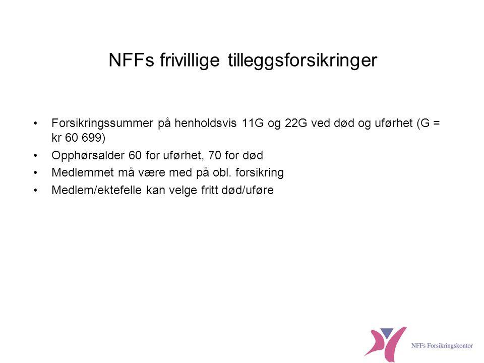 NFFs frivillige tilleggsforsikringer