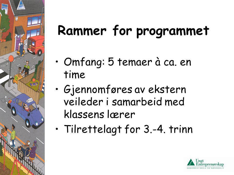Rammer for programmet Omfang: 5 temaer à ca. en time