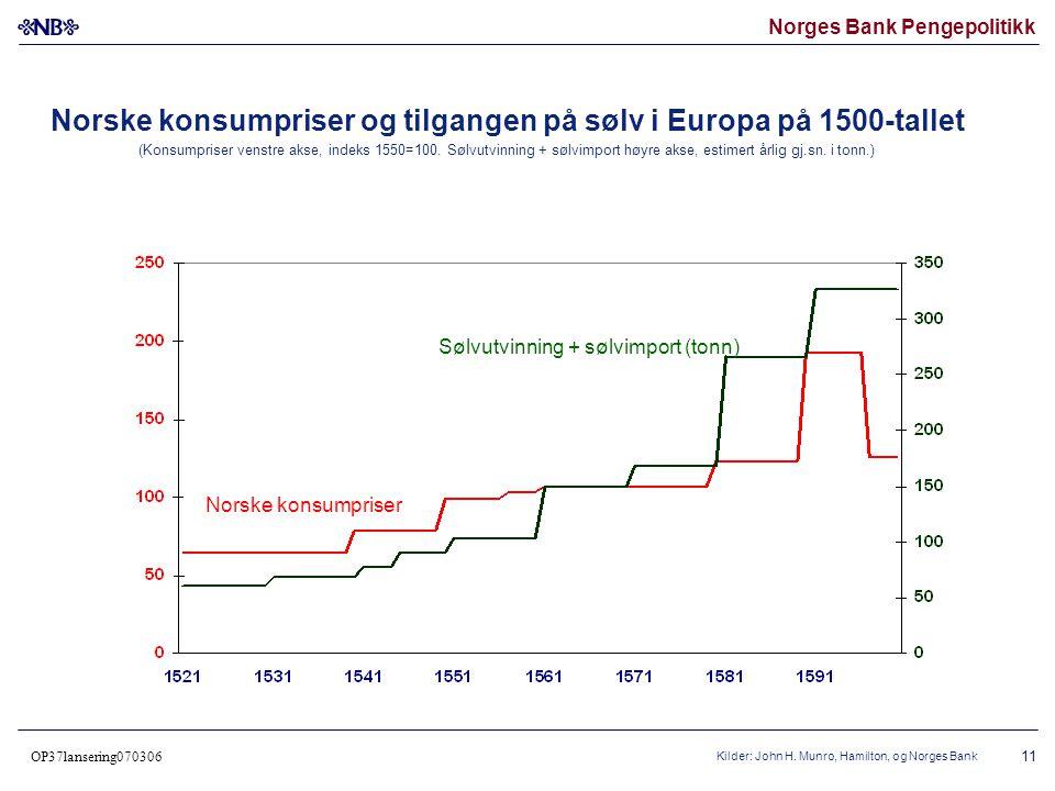 Norske konsumpriser og tilgangen på sølv i Europa på 1500-tallet