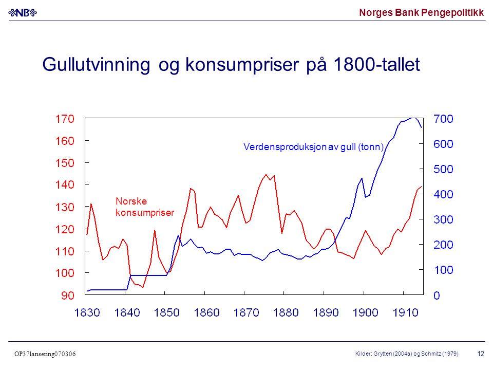 Gullutvinning og konsumpriser på 1800-tallet