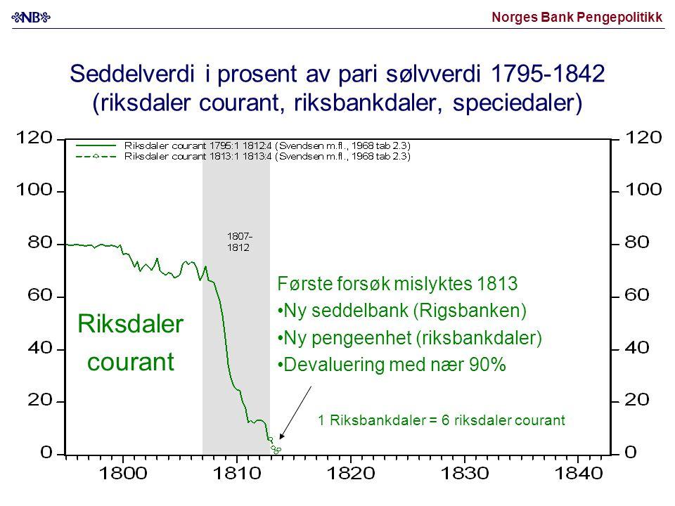 1 Riksbankdaler = 6 riksdaler courant